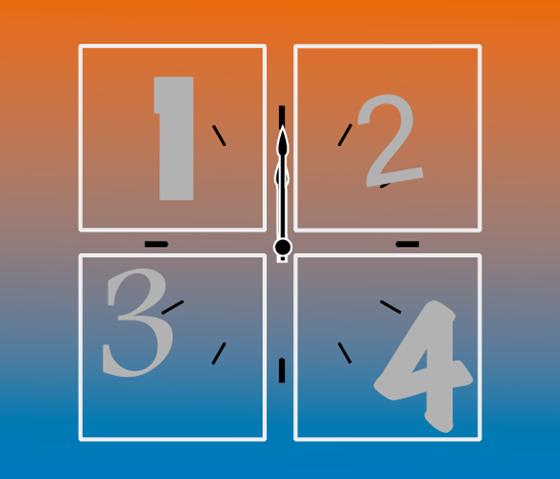 fyra kvadrater av tidshantering